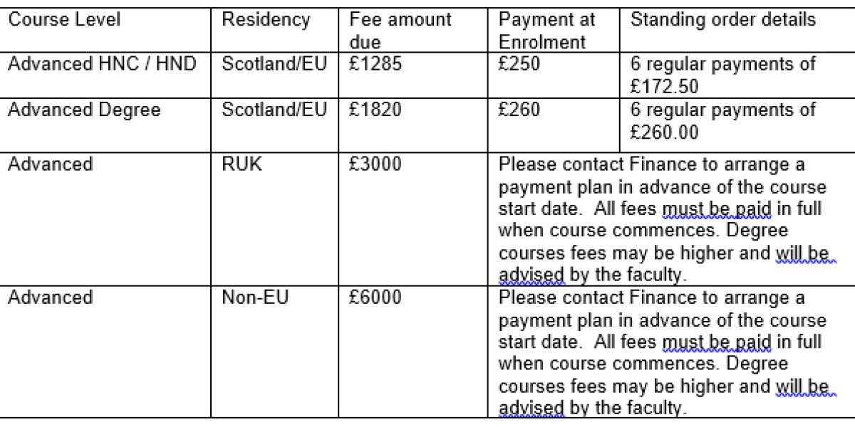 HN Advanced and Degree course fees table