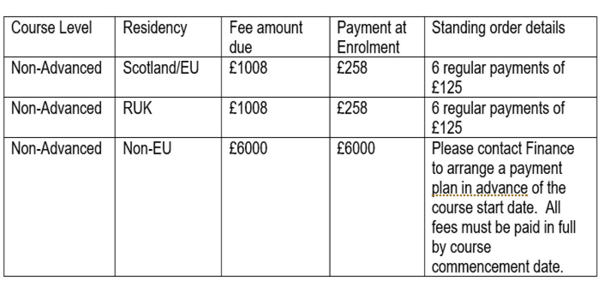 FT Non advanced fees table